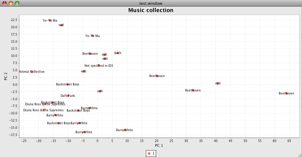 music collection image